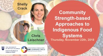 November 22nd, 2018 – Community Strength based Approaches to Indigenous Food Systems