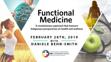February 28th, 2019 – Functional Medicine: a revolutionary approach that honours Indigenous perspectives on health and wellness with Daniele Behn-Smith