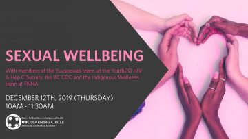 December 12th, 2019 – Sexual Wellbeing